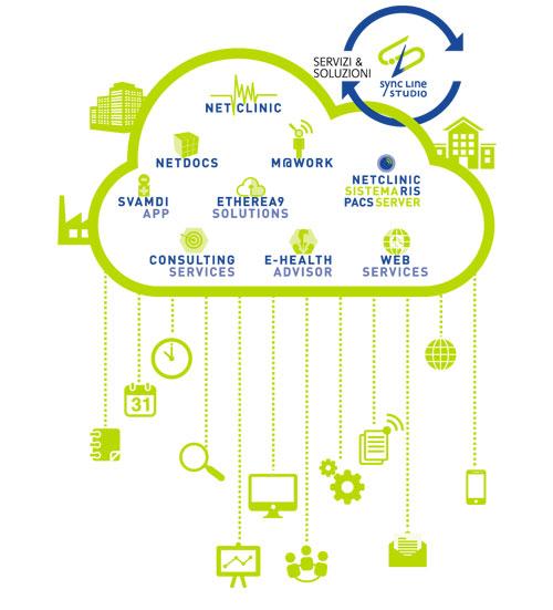 servizi-e-soluzioni-visual-
